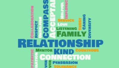 relationship cloud3