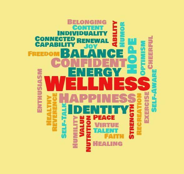 wellness cloud3